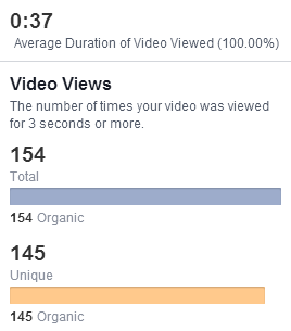 Facebook video statistieken