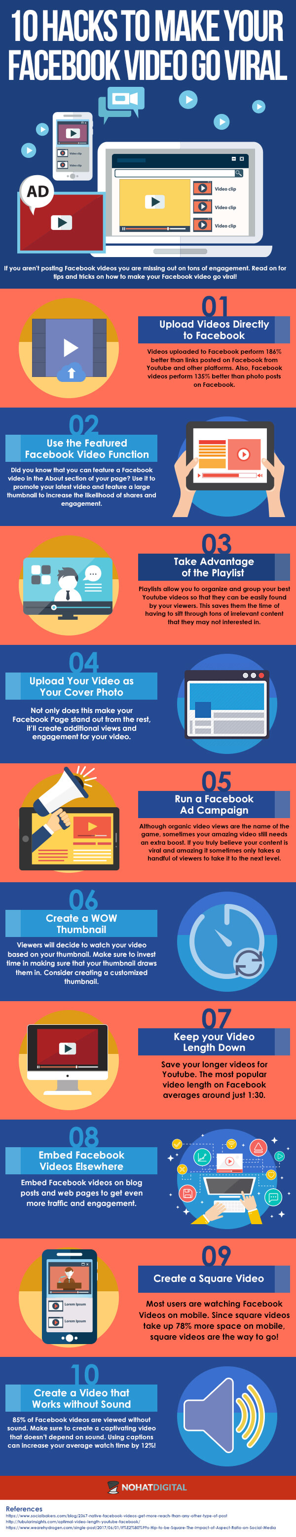 infographic facebook video